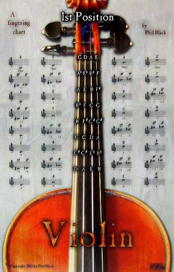 Exceptional Violin Fingering Chart Poster By Phil Black