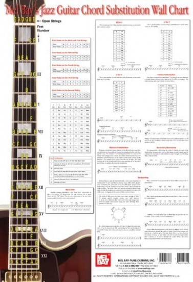 Wall Chart Jazz Guitar Chord Substitution Reference