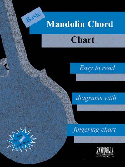 Basic Mandolin Chord Chart