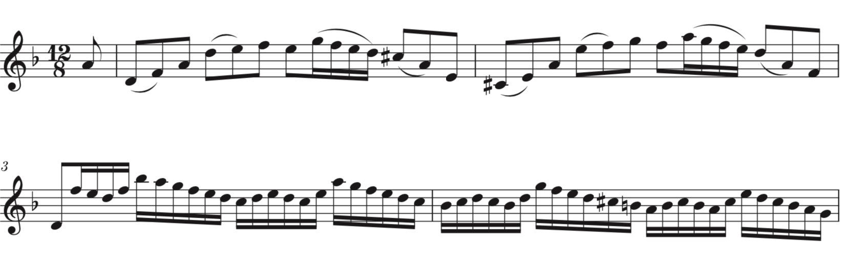 Example 4a. Partita II, BWV 1004: Giga, mm. 1–4 (original)
