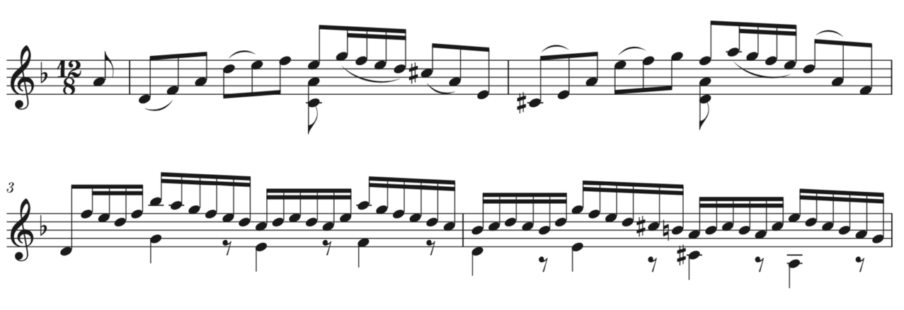 Example 4b: Partita II, BWV 1004: Giga, mm. 1–4 (edited for guitar)